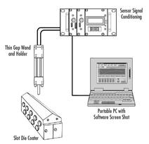 Slot Die Coater Gap Measurement System