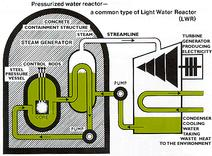 Gap measurement in tube type heat exchangers